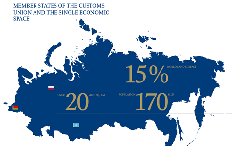 Member_states_of_the_Customs_Union_and_the_Single_Economic_Space